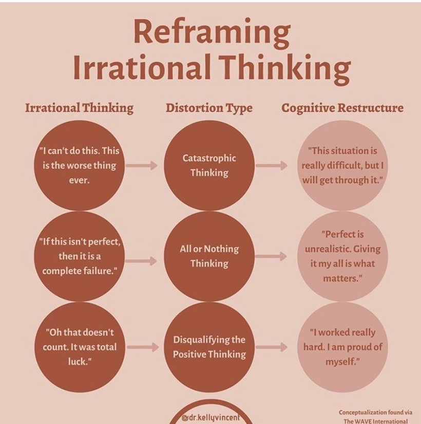reframeirrationalthinking